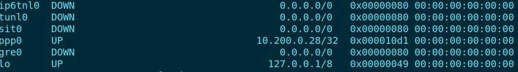 netcfg output